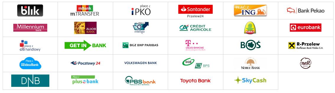 Przelewy24 - lista obsługiwanych płatności cz.2